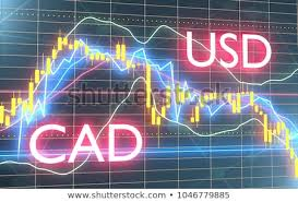 Forex Candlestick Pattern Trading Chart Concept Stock