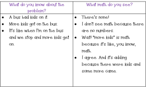 T Chart Math Problems Numberless Math Word Problems A Strategy That Works