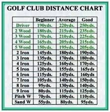 Golf Tips 101 How To Hit It 300 Yards Golf For Beginners