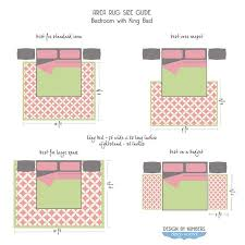 what size rug do i need for each room area rug bedroom placement new area rug size guide king bed bedding ideas