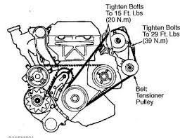 solved 1993 saab 900 belt diagram fixya i need a pic of the belts of a 1990 saab 900