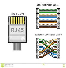 t568b wiring diagram to t 568b at cat 4 carlplant within cat 5 wiring diagram wall jack at Cat 4 Wiring Diagram