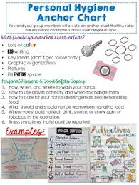 Personal Hygiene Anchor Chart Project By Flourishinginfcs Tpt