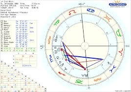 Just Did My Chart Noticed I Was A Double Scorpio Is There