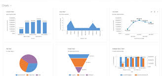 Charts In Dynamics 365 Custom Colors For Charts Microsoft