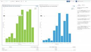 Cognos Line Chart New Enhancements Of Ibm Cognos Analytics 11 1 3