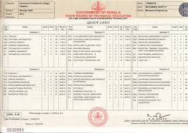 muhammed ashif pp bayt com this is my mark list in my diploma course