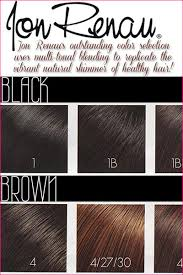 Wig Color Chart Codes A Guide To Jon Renaus Colors Canada Wig Reviews Tips And