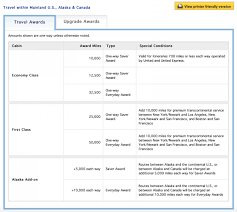 Miles And More Flight Award Chart Your Guide To Booking Award Flights On United Nerdwallet