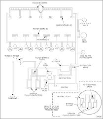 series 60 lubrication system schematic detroit diesel series 60 lubrication system schematic