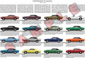 Various Models Of The 1st Generation Of The Chevrolet Camaro