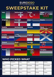 Euro 2020 Sweepstake