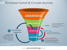 Funnel Powerpoint Template Free Free Funnels Powerpoint Templates Presentationgo Com
