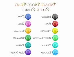 Mood Ring Chart Meanings Expert Mood Ring Colours And What They Mean What Is The Mood