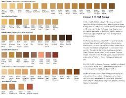7 Genetics Edit Skin Color Chart And Names