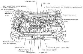 nissan altima wiring diagram auto wiring diagram ideas 2005 nissan quest engine diagram 2005 auto wiring diagram schematic on 2000 nissan altima wiring diagram