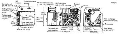 cummins onan 6 5 kw wiring diagram wiring diagram for you • wiring diagram for marine onan generator 6 5 wiring diagram libraries rh w11 mo stein de