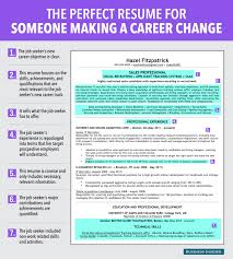 Resume Template For Career Change Amazing Ideal Resume For Someone Making A Career Change Business Insider