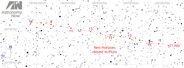 How To Find Pluto Around The Time Of Its Historic Encounter