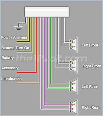jvc head unit wiring diagram wildness me jvc car stereo harness diagram jvc car stereo wiring diagram delux bright audio wirdig