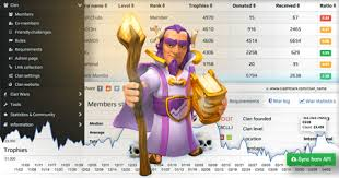 Clash Of Clans Troop Chart Clashtrack Com Clan Manager Tactics Editor Base Caller