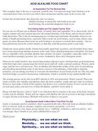 Acid Alkaline Chart 23 Expert Energise For Life Alkaline Chart