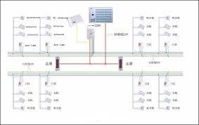 portable top hospital nurse call system host machine supplier Wiring Diagram For Nurse Call System portable top hospital nurse call system host machine supplier wiring diagram for nurse call systems