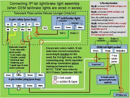polaris sportsman trailer wiring wiring diagram for you • wiring for trailer lights polaris atv forum rh polarisatvforums com 1997 polaris sportsman 500 sportsman 700 twin 2002 wiring