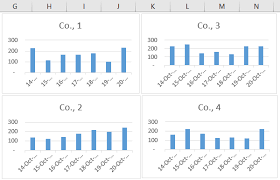 Tableau Panel Chart Panel Chart How To Create A Panel Chart In Excel With Examples