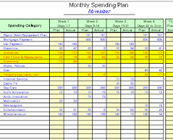 personal finance excel budgeting personal finance list of free excel spreadsheet that