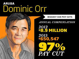 In Pictures: 10 CEOs who took drastic pay cuts - Slideshow - Reseller News