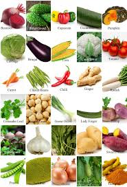 Vegetables Name With Pictures In English Vegetable Images