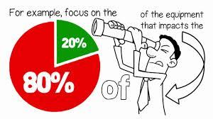 Lean Pareto Chart How To Start The Lean Manufacturing Pareto Chart
