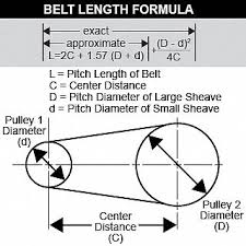 50 Always Up To Date V Belt Pitch Diameter Chart