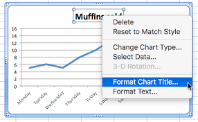 Single Line Chart In Excel How To Make Line Graphs In Excel Smartsheet
