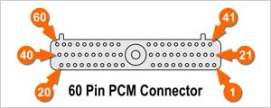 1996 f150 f250 f350 instrument panel fuse box ford 4 9l 5 0l 5 7l 1995 ford f150 f350 pcm pin out chart 4 9l california only
