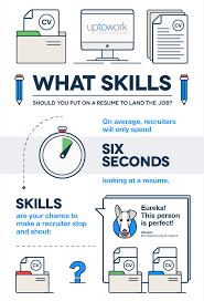 What To Put On Your Resume WiserUTips INFOGRAPHIC What skills to put on your resume 83