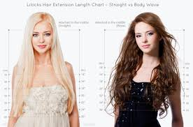 Lilocks Hair Extensions Length Chart For Straight And Wavy