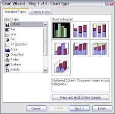 Chart Wizard Button Excel 2016 Using Columns And Bars To Compare Items In Excel Charts