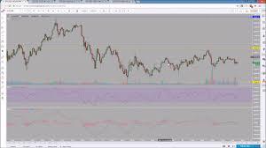 Bitcoin Litecoin Ethereum Charts Bitcoin Vs Litecoin Chart Buy Ethereum Costs Kinobey