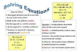 solving equations poster anchor chart