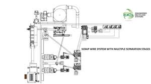 shredder wire processing systems engineered recycling systems shredder wire processing systems