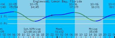 Englewood Lemon Bay Florida Tides And Weather For Boating