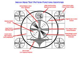 Old Tv Test Pattern