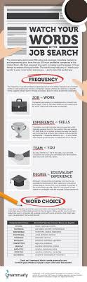 ideas about resume words resume resume watch your words in your cover letter resume can help you get the gig your
