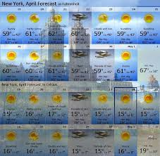 Long Term Weather Forecast New York City