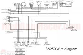 chinese 125cc atv wiring diagram wiring diagram atv cdi wiring diagrams get image about diagram