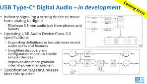 usb to audio jack wiring wiring diagram autovehicle intel wants to replace 3 5mm headphone jack usb c audio macrumorsusb to audio jack