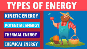 Types Of Energy Different Forms Of Energy Physics