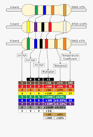 Cool Resistor Band Chart About Clipart Resistor Colour 56k
